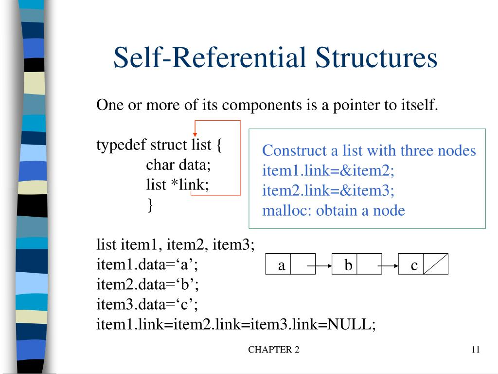 Self-Referential Structures