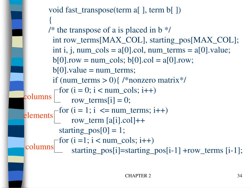 void fast_transpose(term a[ ], term b[ ])