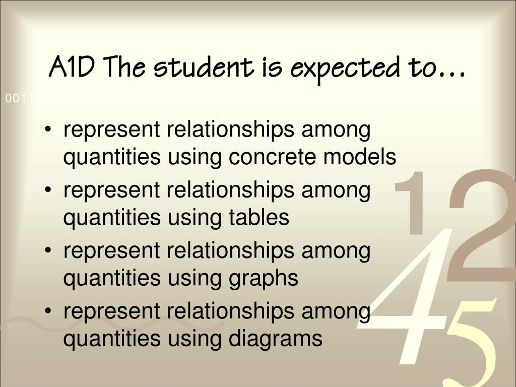 A1D The student is expected to…