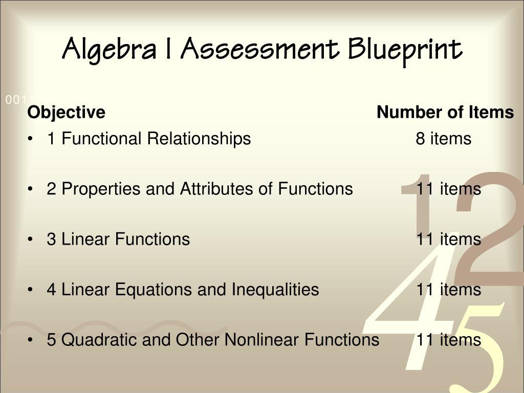 Algebra I Assessment Blueprint