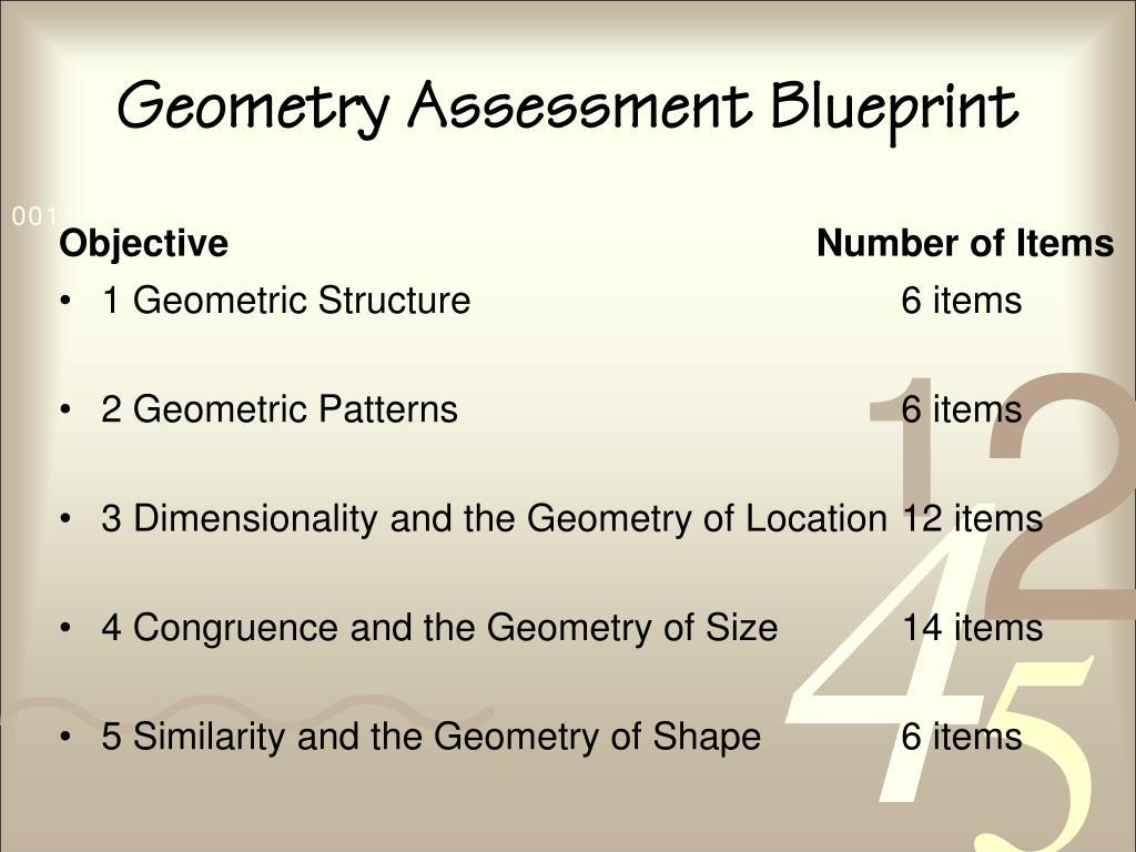Geometry Assessment Blueprint