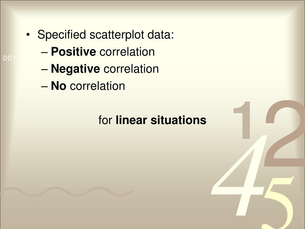 Specified scatterplot data: