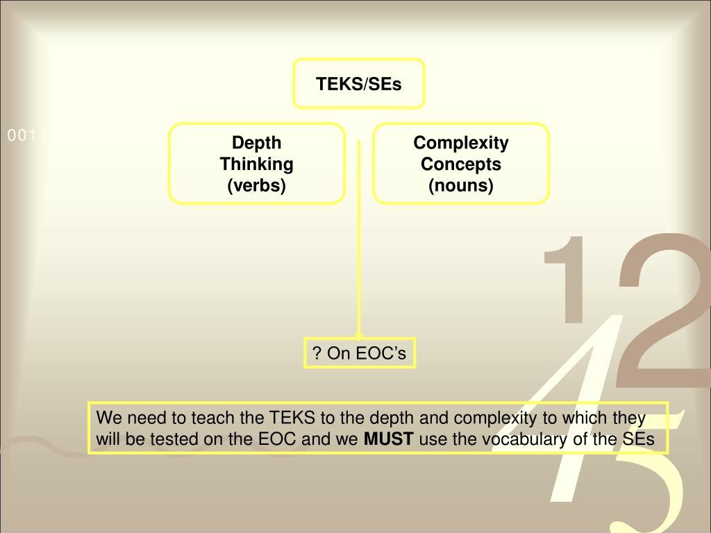 TEKS/SEs