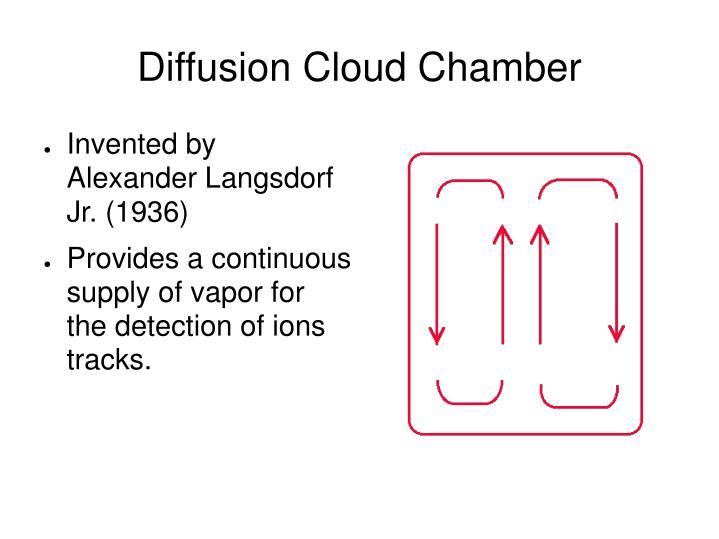 Diffusion Cloud Chamber