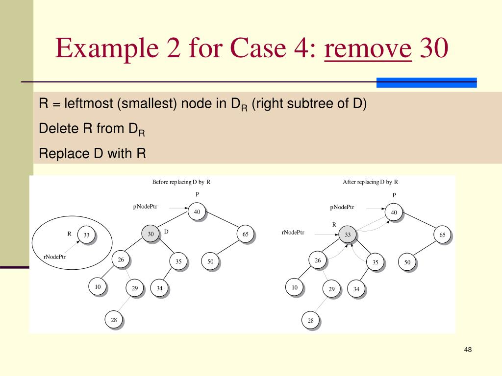Example 2 for Case 4: