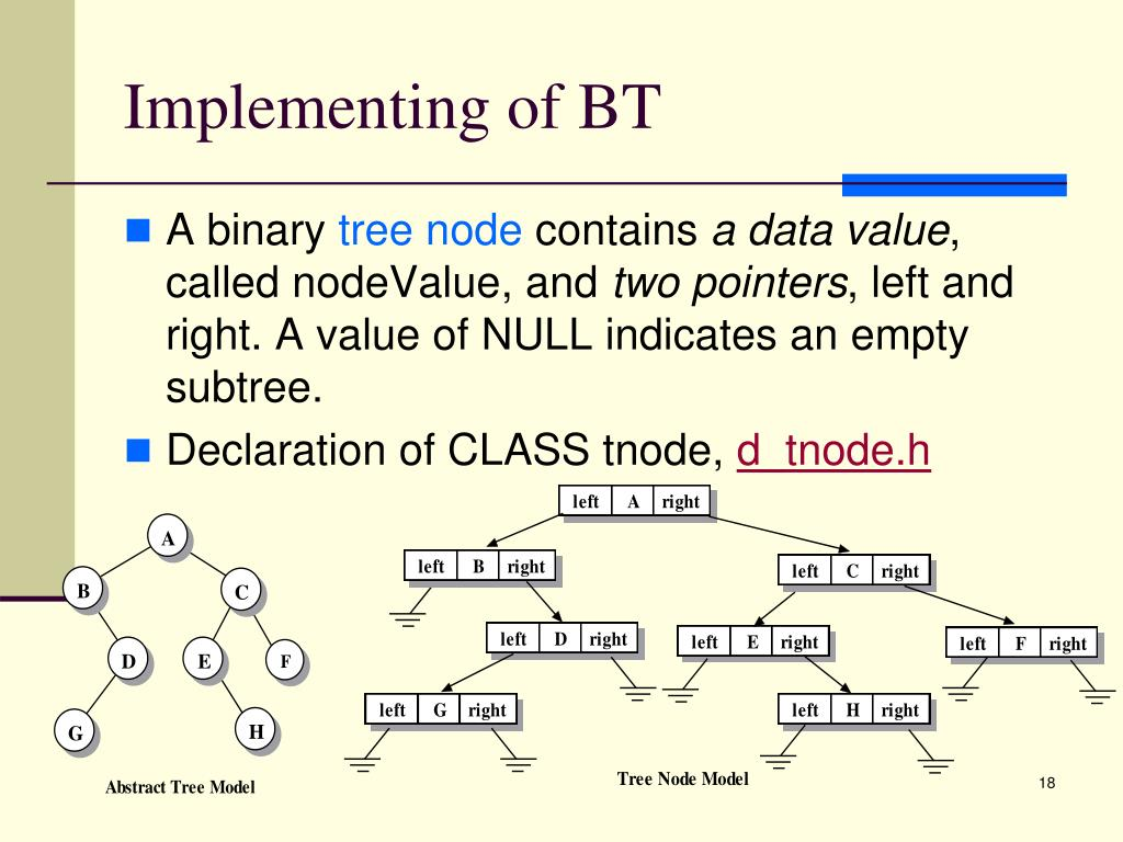 Implementing of BT