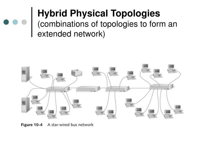 Hybrid Physical Topologies