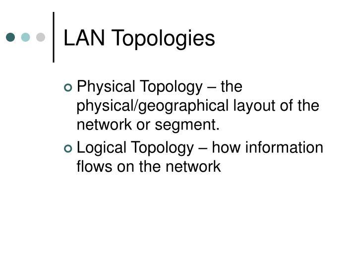 Lan topologies