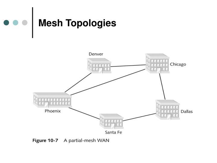 Mesh Topologies