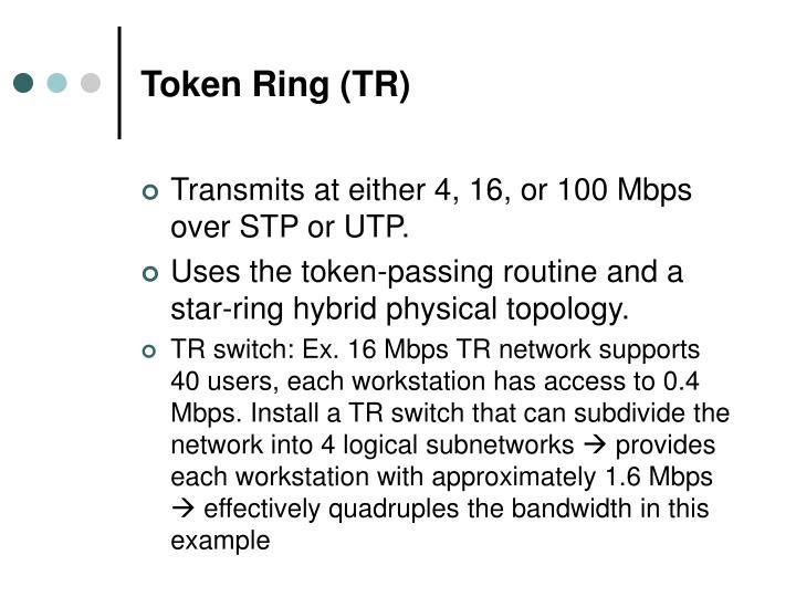 Token Ring (TR)