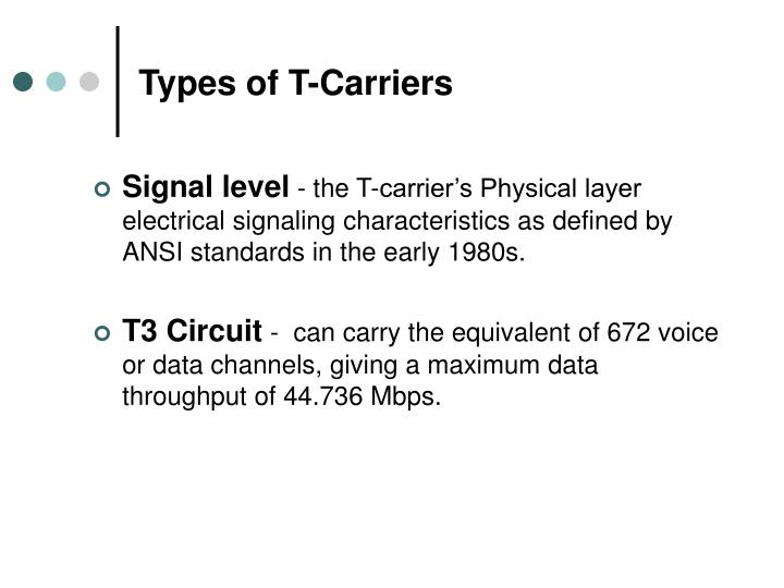 Types of T-Carriers