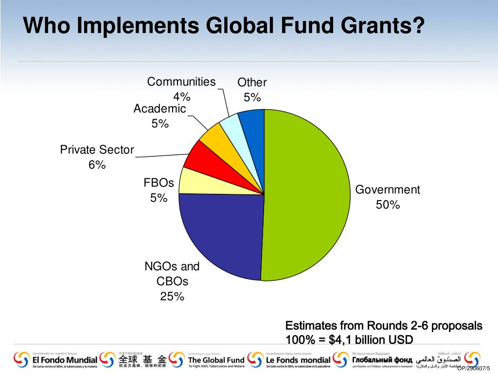 Who Implements Global Fund Grants?
