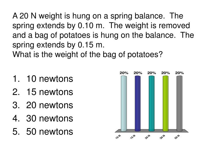 A 20 N weight is hung on a spring balance.  The spring extends by 0.10 m.  The weight is removed and...