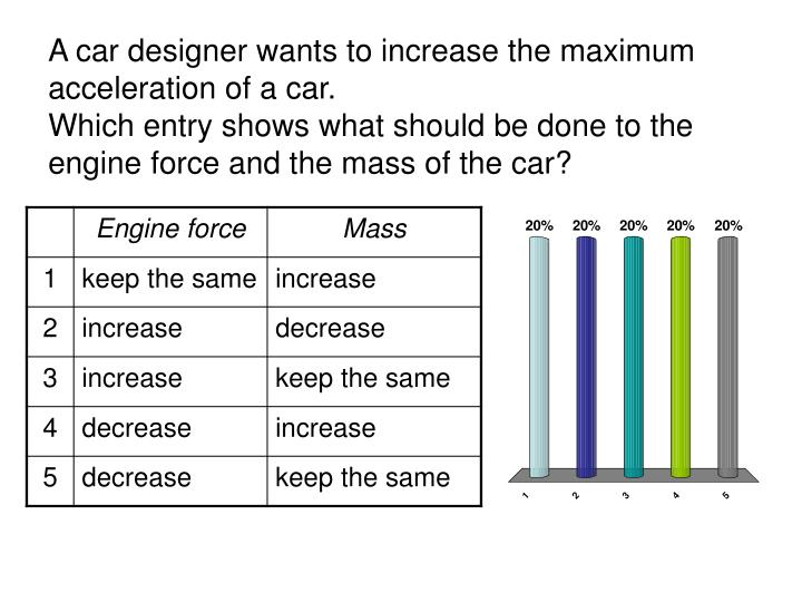 A car designer wants to increase the maximum acceleration of a car.