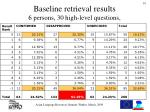 baseline retrieval results 6 persons 30 high level questions