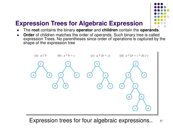 Expression Trees for Algebraic Expression