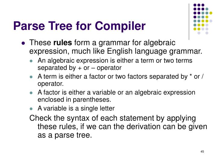 Parse Tree for Compiler