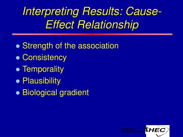 Strength of the association