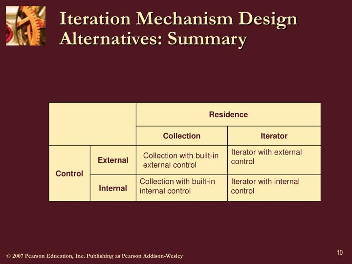 Iteration Mechanism Design Alternatives: Summary