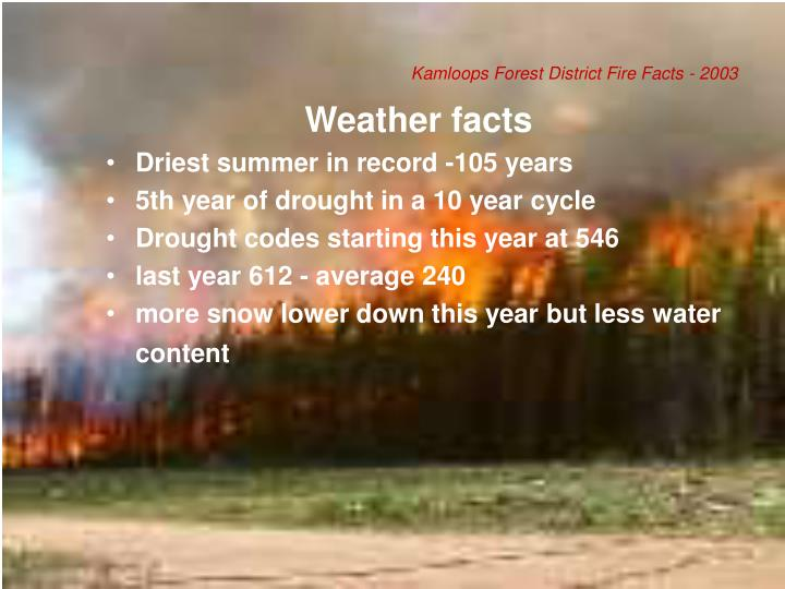 Kamloops forest district fire facts 2003