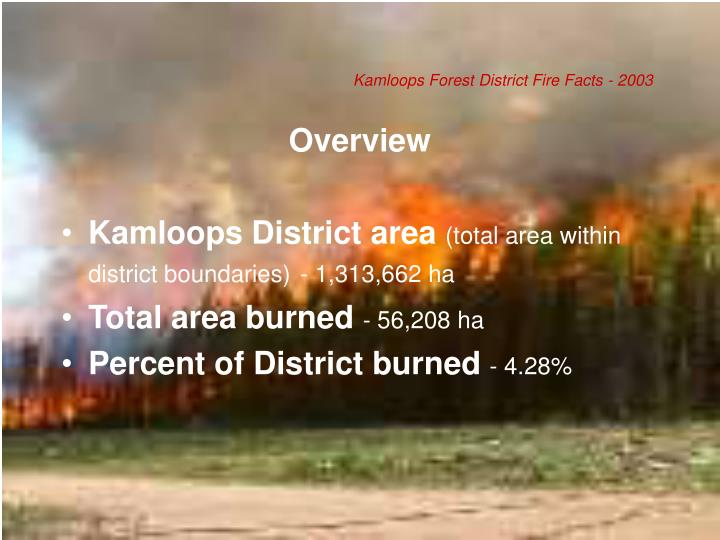 Kamloops forest district fire facts 20031