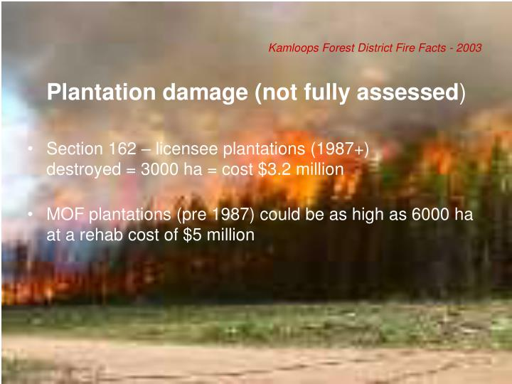 Kamloops Forest District Fire Facts - 2003