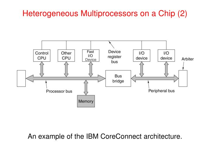 Heterogeneous Multiprocessors on a Chip (2)