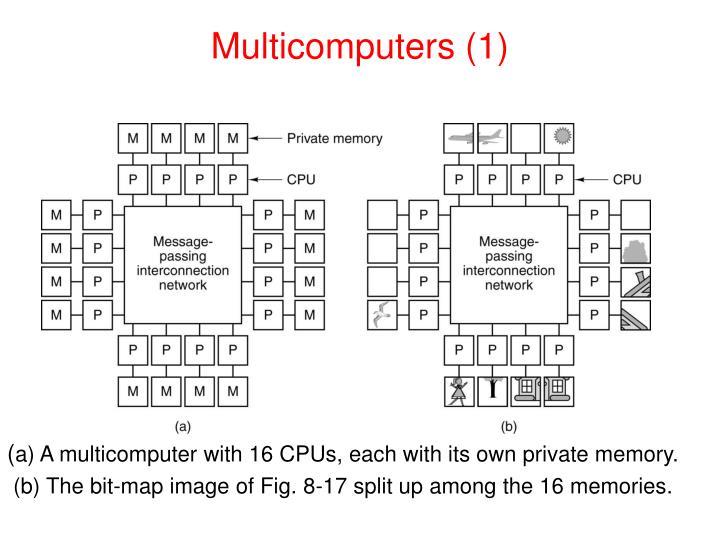 Multicomputers (1)