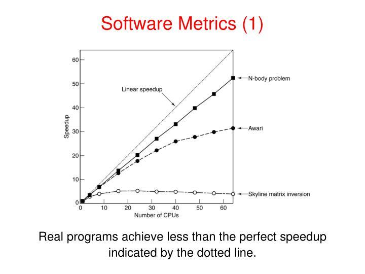 Software Metrics (1)