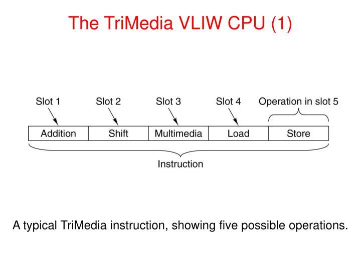 The TriMedia VLIW CPU (1)