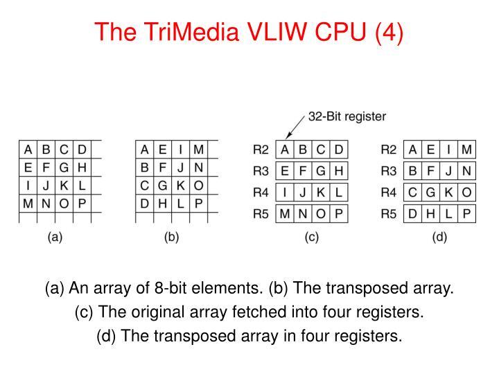 The TriMedia VLIW CPU (4)