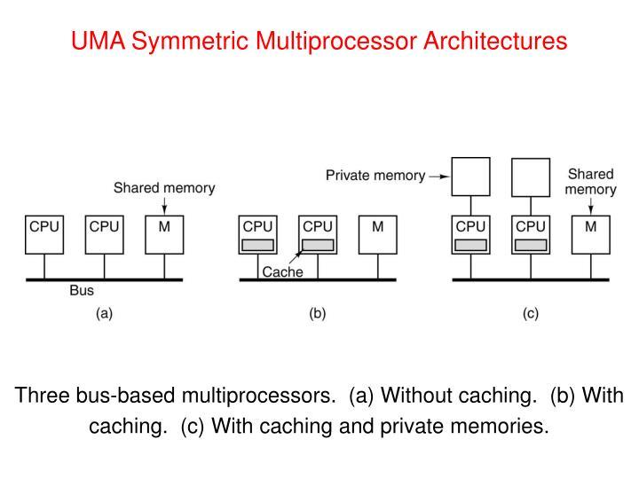 UMA Symmetric Multiprocessor Architectures
