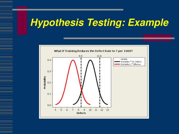 Hypothesis Testing: Example