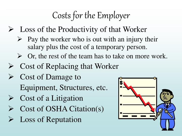 Costs for the Employer