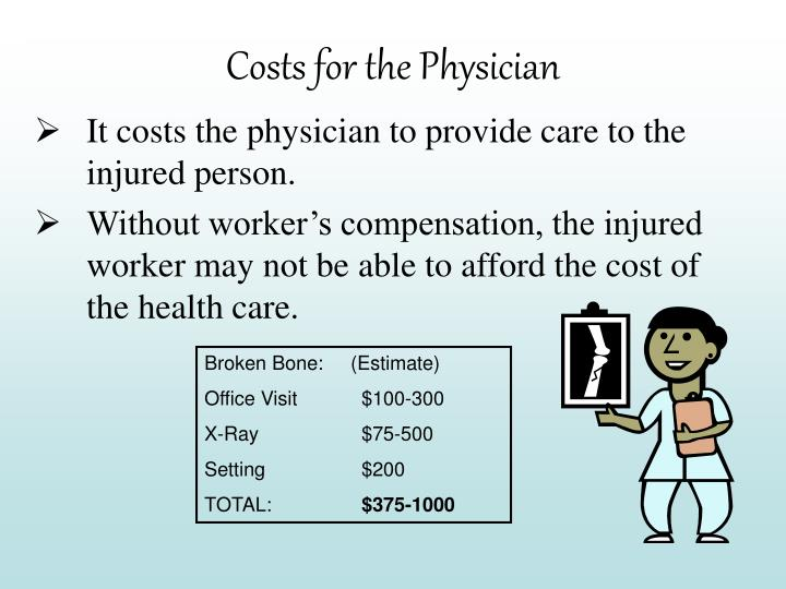 Costs for the Physician