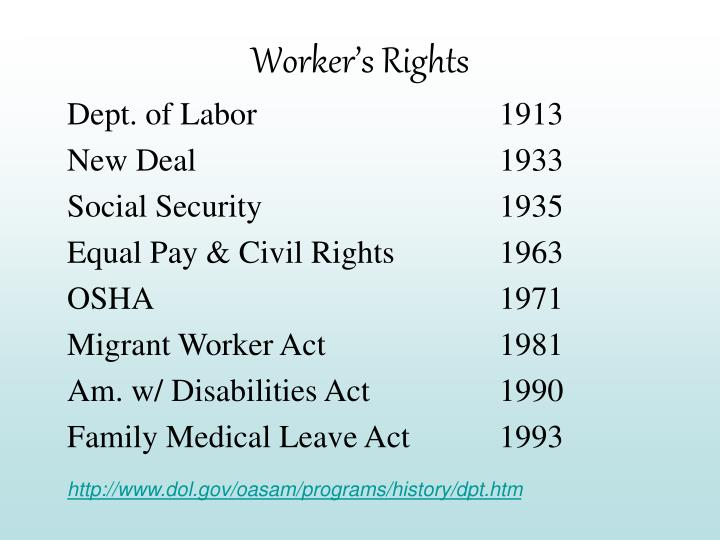 Worker's Rights