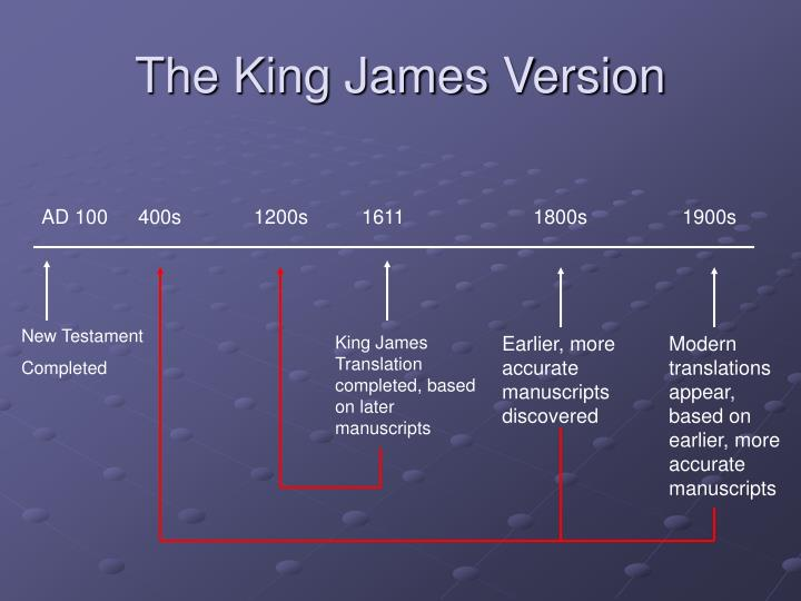 The King James Version