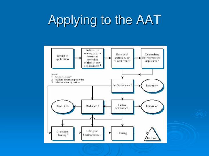 Applying to the AAT