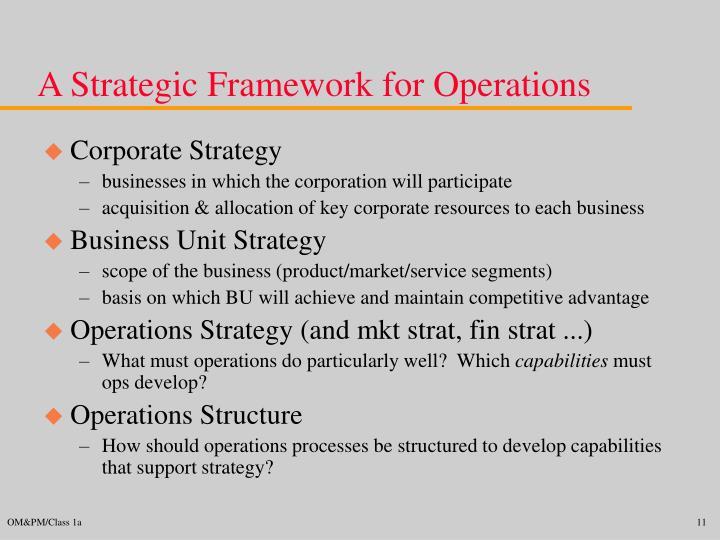 A Strategic Framework for Operations
