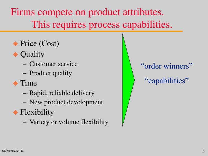 Firms compete on product attributes.