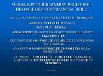 modele interpretation decisions ressources contraintes idrc