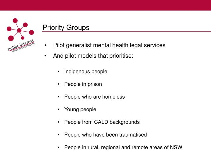 Priority Groups