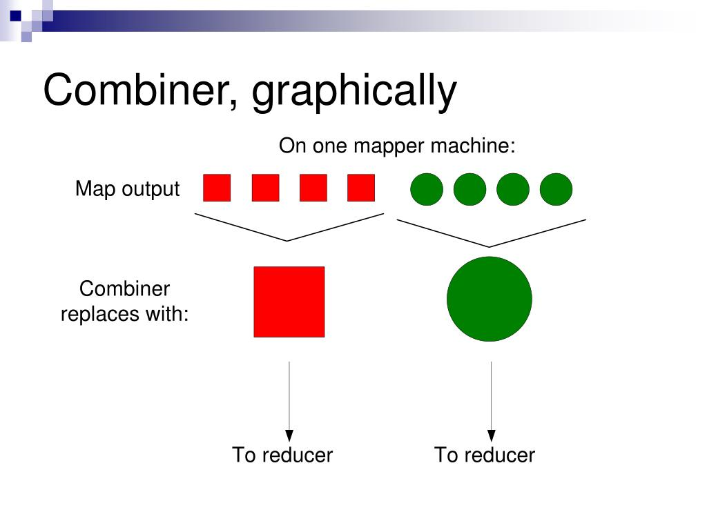 Combiner, graphically