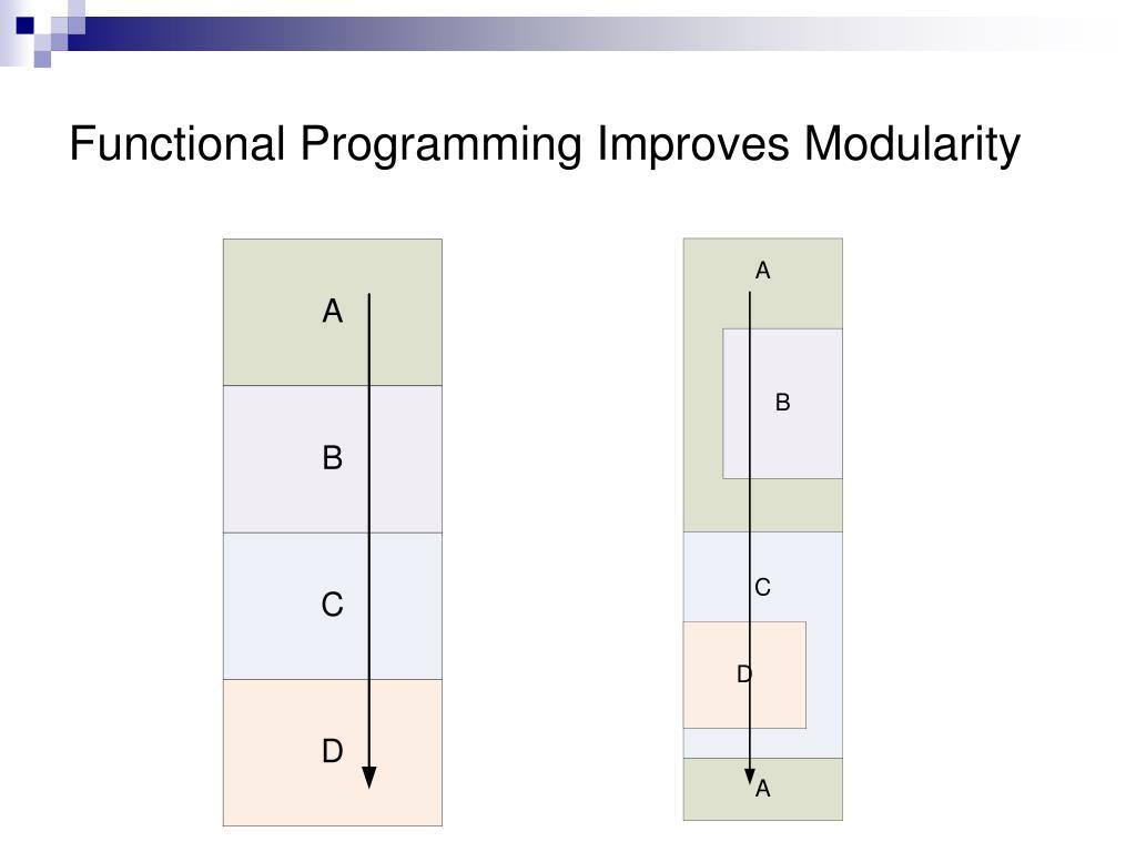 Functional Programming Improves Modularity