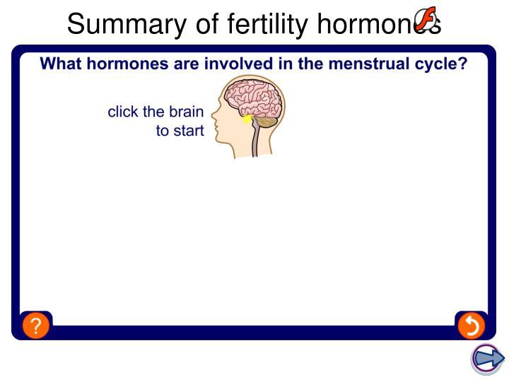 Summary of fertility hormones