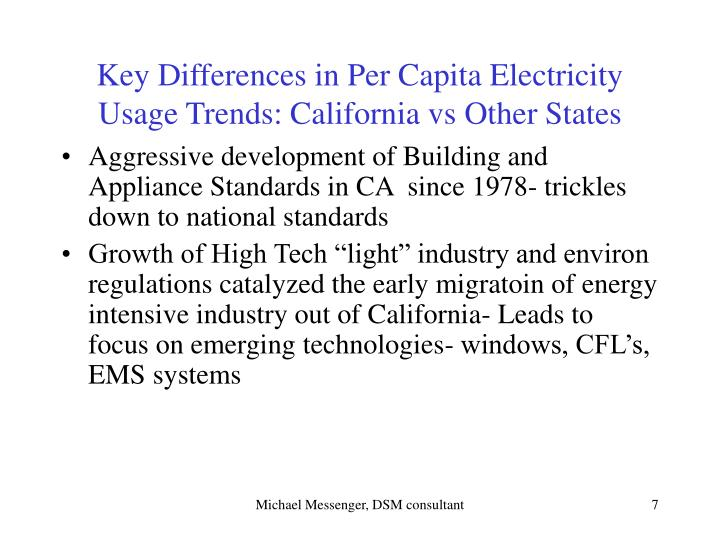 Key Differences in Per Capita Electricity Usage Trends: California vs Other States