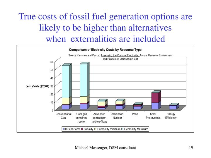 True costs of fossil fuel generation options are likely to be higher than alternatives