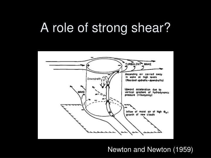 A role of strong shear?