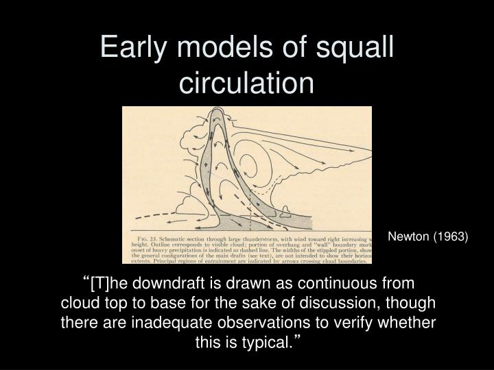 Early models of squall circulation