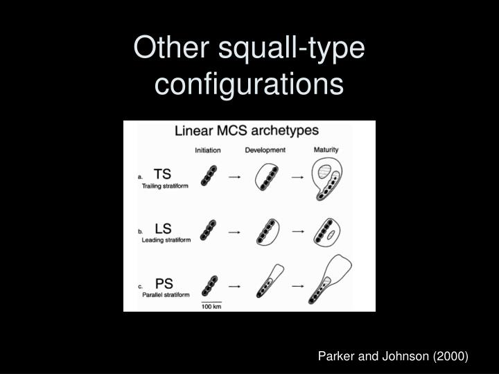 Other squall-type configurations